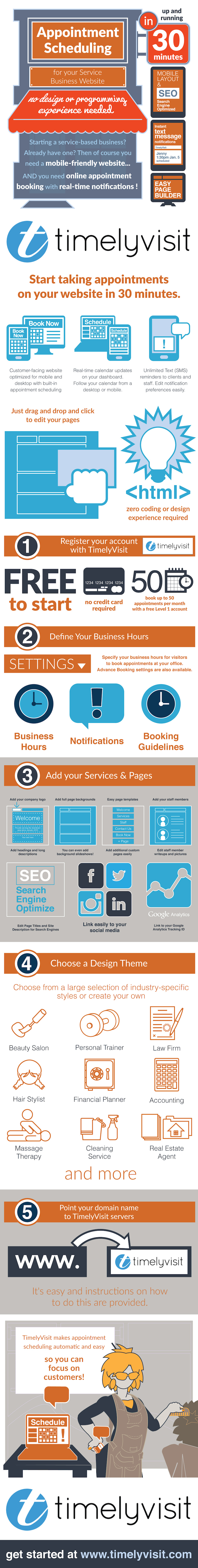 How to Develop a Website for Your Service Business in 30 Minutes
