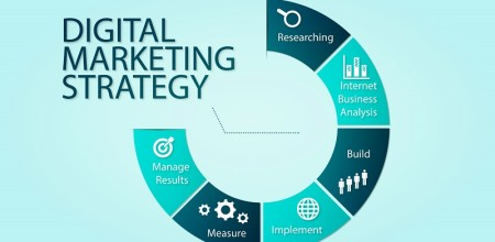 How To Develop A Digital Marketing Strategy In 3 Steps