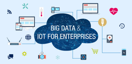 Here are the 3 Ways IoT Will Change the Face of Marketing