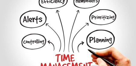6 Facts Until You Reach Your Time Management Software