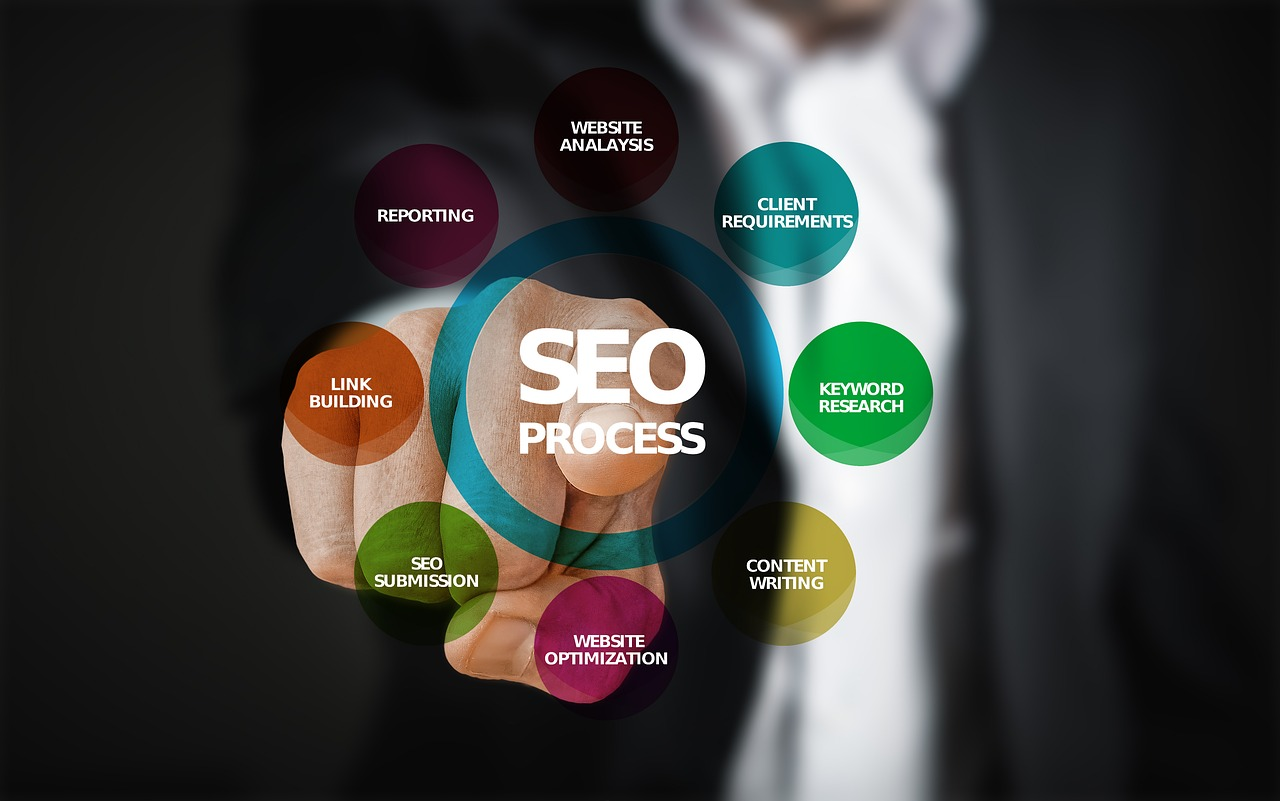 6 Local SEO Tools to Improve Your Website's Ranking