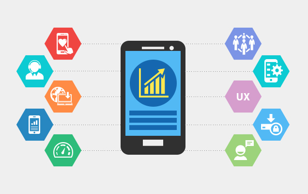 What is Best Way to Learn Mobile App Development