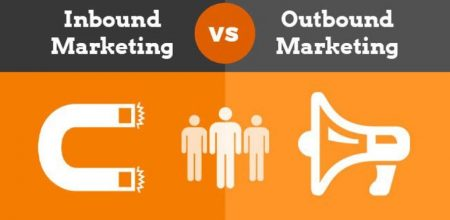 Inbound and Outbound Marketing Automation