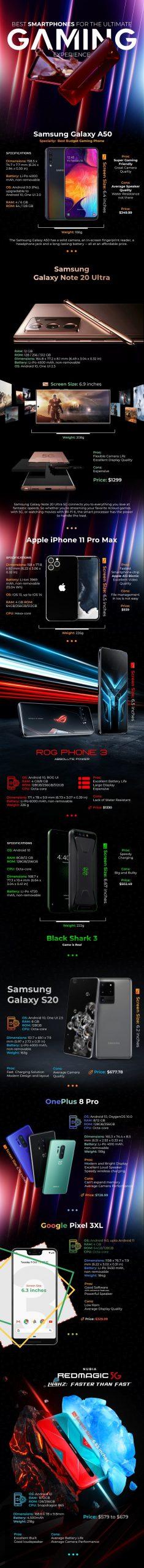 Top 10 High-end Gaming Phones